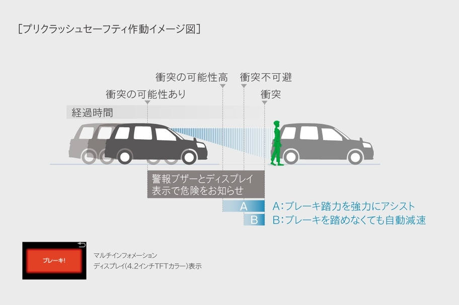 jpntaxi_safety_img02